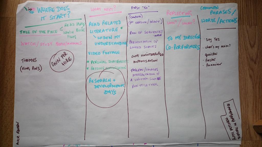 Lucy's Process Sheet (1024x576)